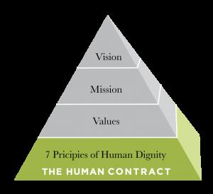 Pyramid-Human-ContractD